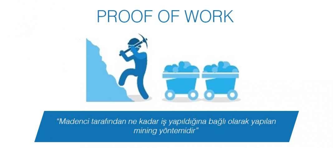 proof of work nedir