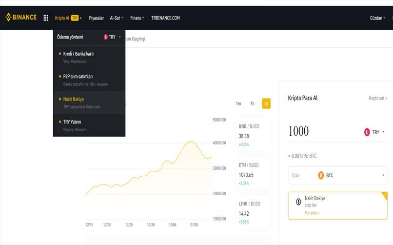 Nakit Ödeme İle Bitcoin Satın Alma